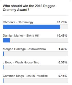 2018 Reggae Grammy